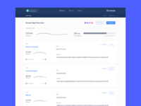 Getstream dashboard