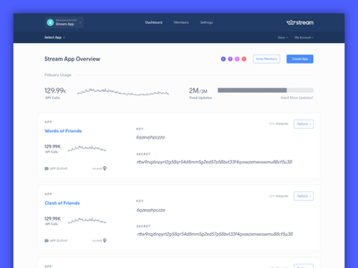 Stream Dashboard v1 developers ui invite overview integrate dashboard