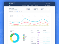 Dashboard Usage Stats v3