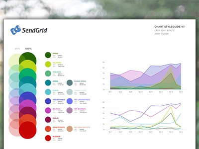 Chart Style Guide sketch app sketch.app colors chart graphs style guide flat webapp app style
