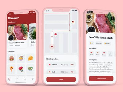Grocery shop navigation app concept recoleta ingredient navigate scan shopping grocery map icons food