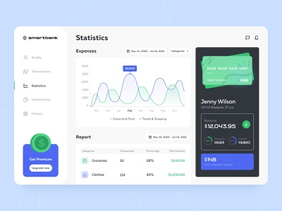 Smartbank - Web app ui ux startup saas product design payment statistic fintech bank app money business figma interface bank card web app finance web site concept arounda