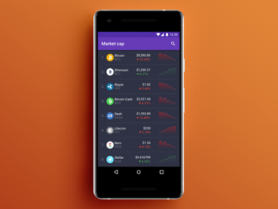 Crypto droid steller litecoin dash eth ripple bitcoin android cryptocurrency crypto