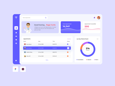 Doctor appointment management dashboard doctor app management app doctor appointment clinic dashboard webpage webapp dashboard ui dashboard website branding app web clean ui typography design ux minimal