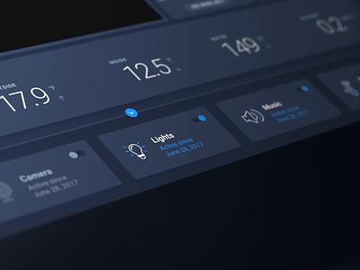 Smart Home—A digital UI kit for the physical world dashboard photoshop studio sketch ui invision freebie ui kit free