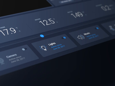 Smart Home—A digital UI kit for the physical world dashboard photoshop studio sketch ui invision freebie ui kit free