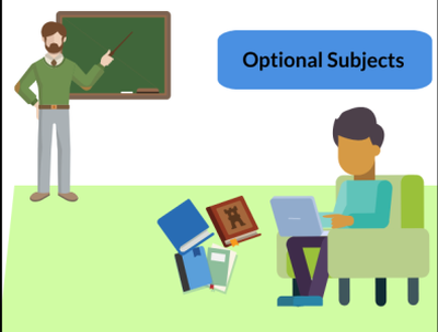 EDEN IAS   UPSC Mains optional subject classes optional coaching for upsc optional coaching for upsc best optional subjects best optional subjects