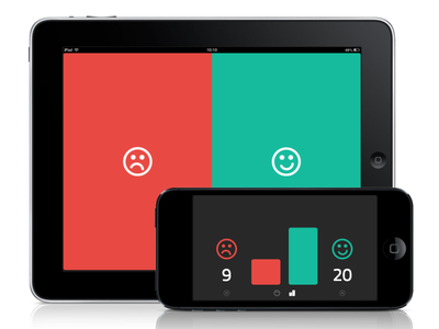 How do we measure happiness app happy ipad ios iphone ui measure chart fun
