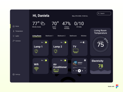 Daily UI #021 Home Monitoring Dashboard daily ui daily 100 challenge ux ui design dailyui