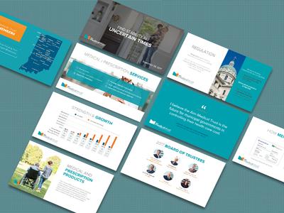 Aim Medical Trust Presentation Design