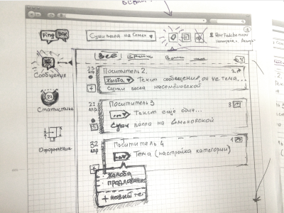 Prepare for wireframing sketch ui ux wireframe