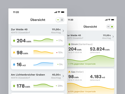 Meter Reading App - Dashboard icons app mobile ui iphone x toggle data cards electricity consumption energy graph dashboard