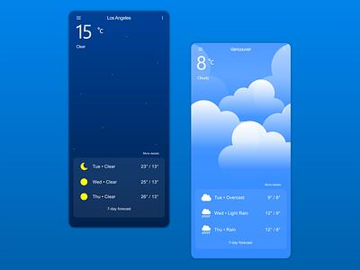 Weather App illustration app ui app design forcast weather app weather online design app concept ux uiux uidesign ui