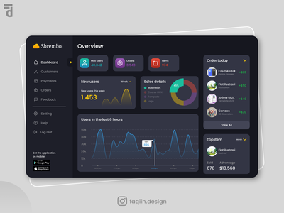 E-Commerce Dashboard interfacedesign interface app web design uxdesign ux uiux uidesign ui