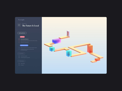 Foresight Tool for DIH motion ux speculative design design animation ui