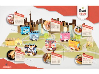 Food Trucks in Toronto
