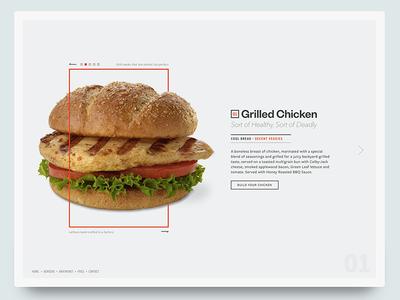 Build Your Chicken