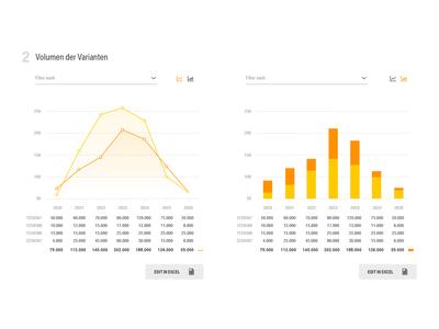 Charts table flat ui graph charts