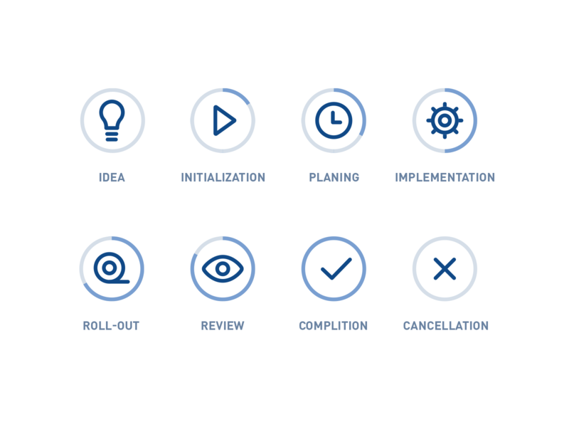 Project status icons cancellation review roll-out implementation planing initialisation idea outlined icons flat icon