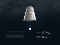 Spacex dragon. details