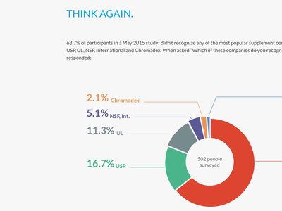 Brochure for print, page 2  simple report graph dashboard brochure pie chart chart pie data print