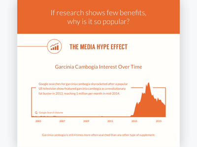 Part Of Infographic data visualization web layout search orange red simple chart graph visualization data infographic