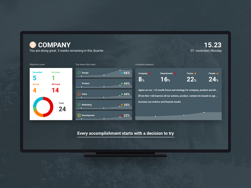 TV Dashboard by Kristjan Pikk for Weekdone on Dribbble
