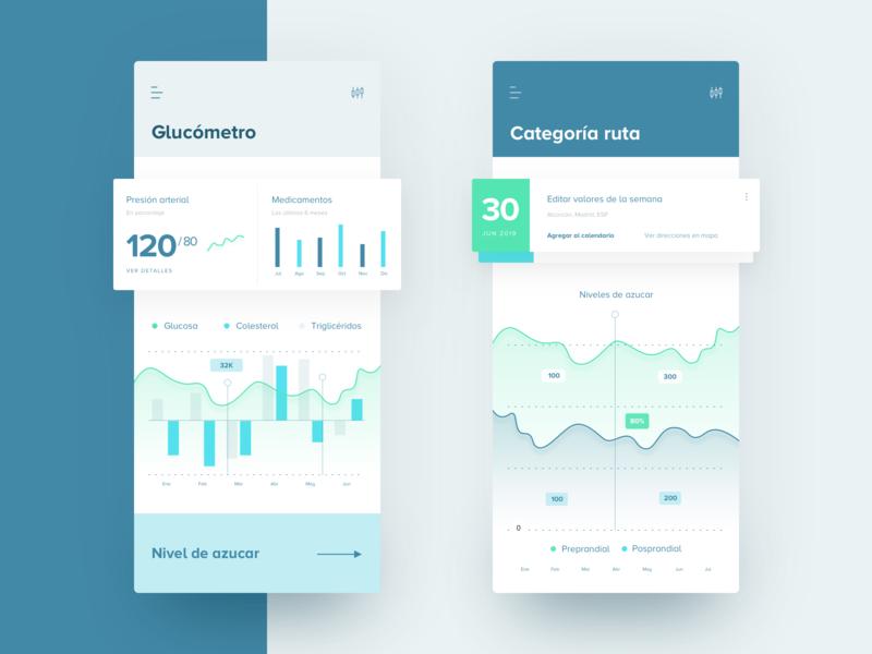 Health App - Glucometer