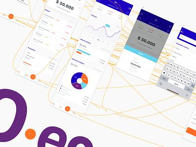 Banking App - Prototyping transfer transaction navbar bank flow clean ux ui blue kit wallet charts financial palette ios app mobile sketch prototyping link