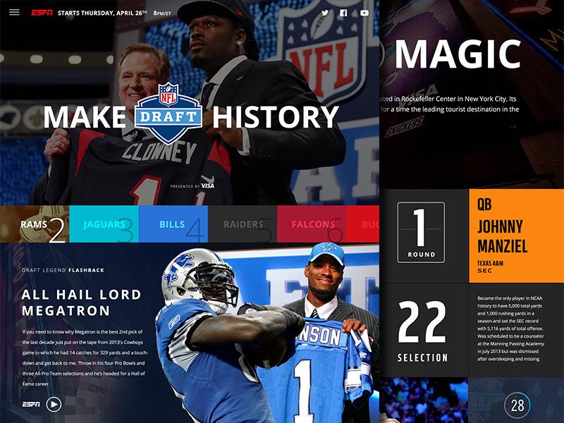 NFL Draft + VISA brand design agency draft