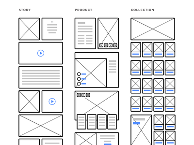 Documentation layout user experience design hi-fidelity lo-fidelity ui library components patterns documentation wireframe ux