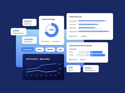 UI Illustrations for Analyse2 web brand design illustrations ux ui