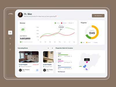 Abode merchant commerce dashboard webapp properties real estate