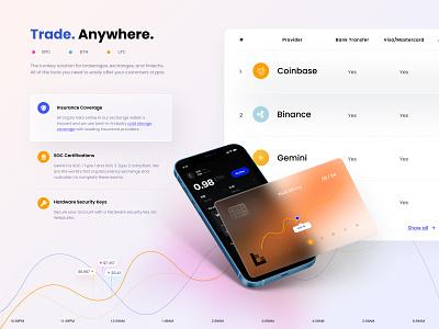 Crypto Exchange Reviews   Concept design coinbase finance money token crypto exchange branding bitcoin concept webdesign productdesign affiliate ux ui cryptocurrency crypto blockchain