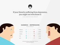 Infographic on Depression