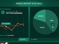Jersey Report