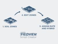 Script Creator Steps