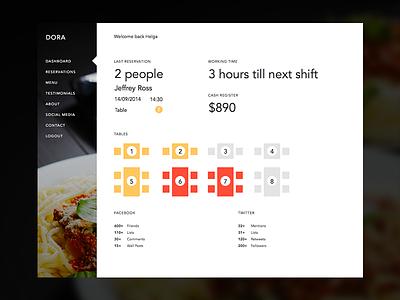 Dora black white web-design web-development ui-ux restaurant application favicon icon dashboard reservations
