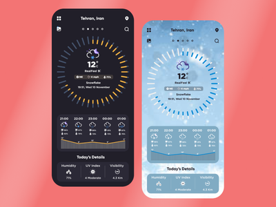 Weather App Design dark mobile app wind snow visibility humidity rainy sun cloud icon weather app weather mobile figma design ux ui