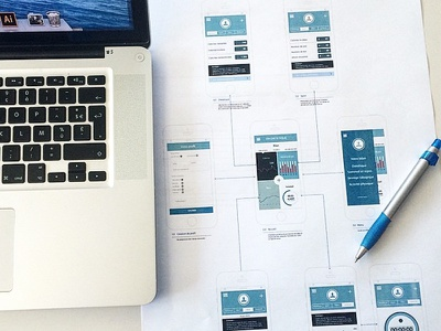 WIP - Flowchart wireframing sitemap interface ux design ux chart process conception flowchart wireframe