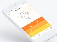 Health Tracker Mobile App