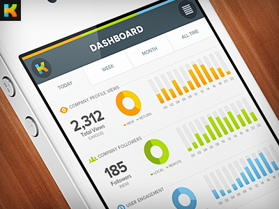Kareer.me Mobile App Preview kareer kareer.me startup employment recruiting jobs culture san diego dashboard analytics infographic chart data stats statistics mobile app iphone tabs