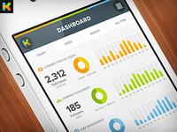 Kareer.me Mobile App Preview