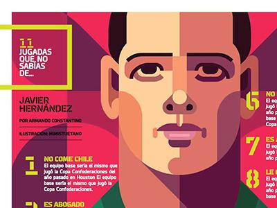 Mi Selección MX illustration color magazine design typography