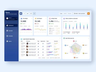Social Media Dashboard statistic ux design ui design dashboad analytic