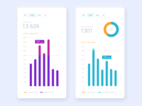 Diagram and histogram for fitness app web ui design app