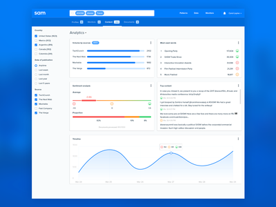 Analytics platform ui analytics metrics
