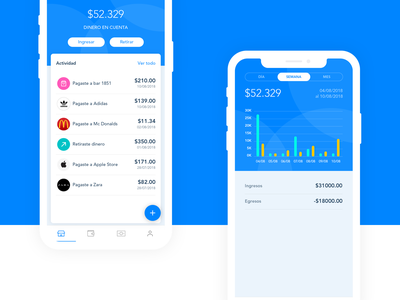 Dribbble Finance finance design analytics startup ux app blue ui