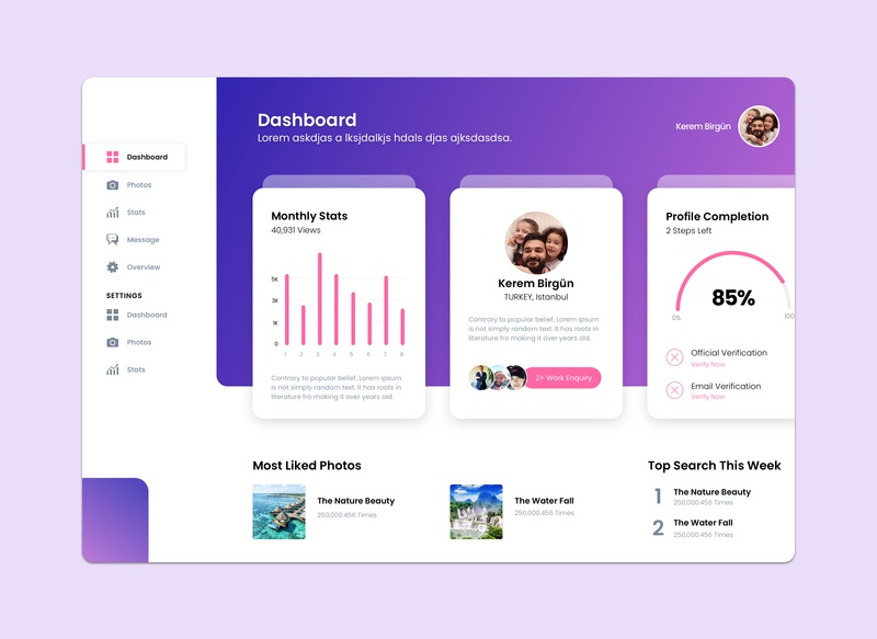 Dashboard Design photo uidesign kerem birgün uiux dashboard dashboard design dashboard ui