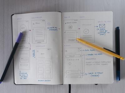 Mente y Cuerpo webapp design ux app web design wireframes